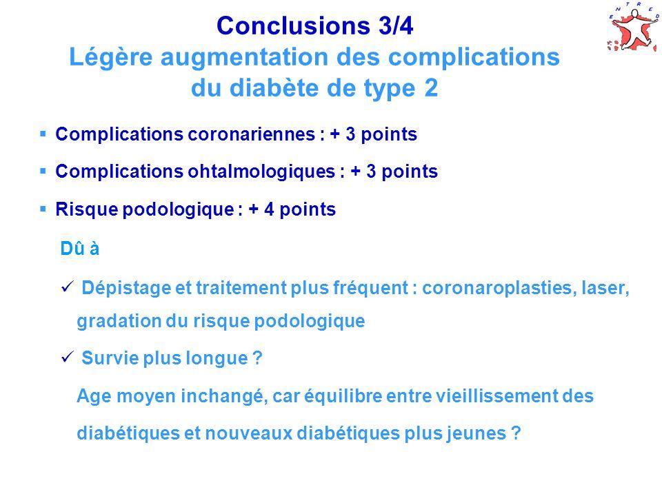 66 Conclusions 3/4 Légère augmentation des complications du diabète de type 2 Complications coronariennes : + 3 points Complications ohtalmologiques :