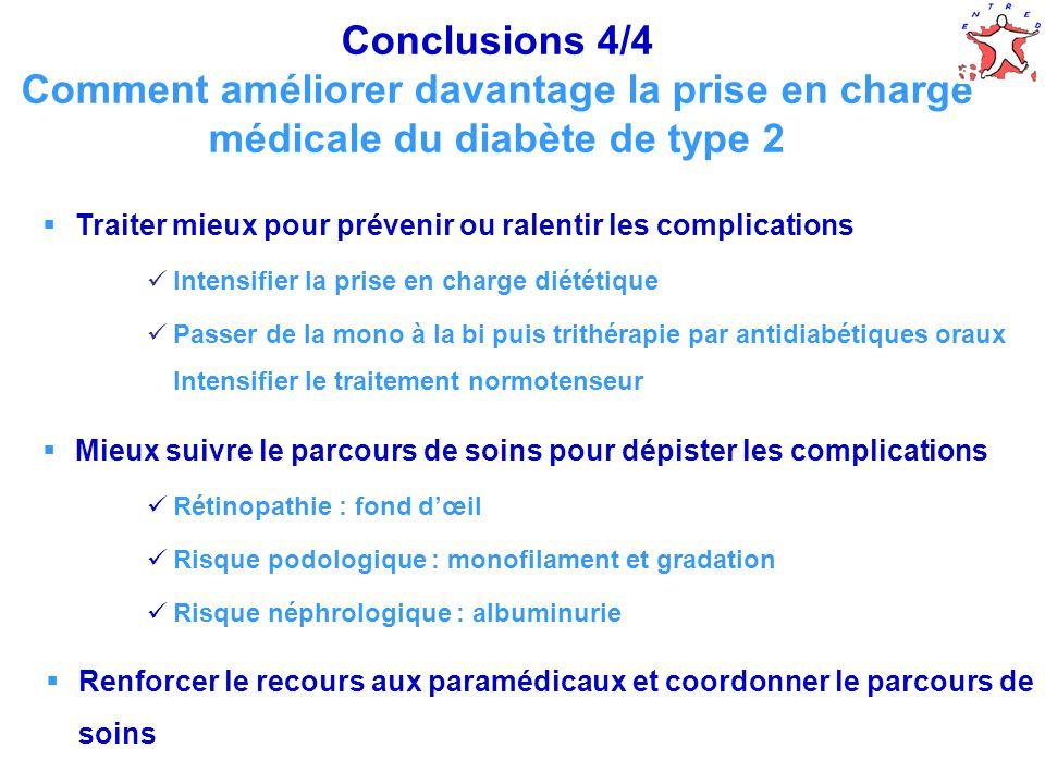 67 Conclusions 4/4 Comment améliorer davantage la prise en charge médicale du diabète de type 2 Mieux suivre le parcours de soins pour dépister les co