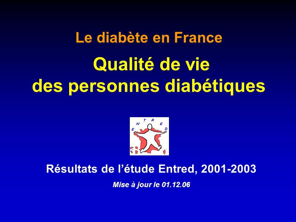 Résultats de létude Entred, 2001-2003 Mise à jour le 01.12.06 Le diabète en France Qualité de vie des personnes diabétiques