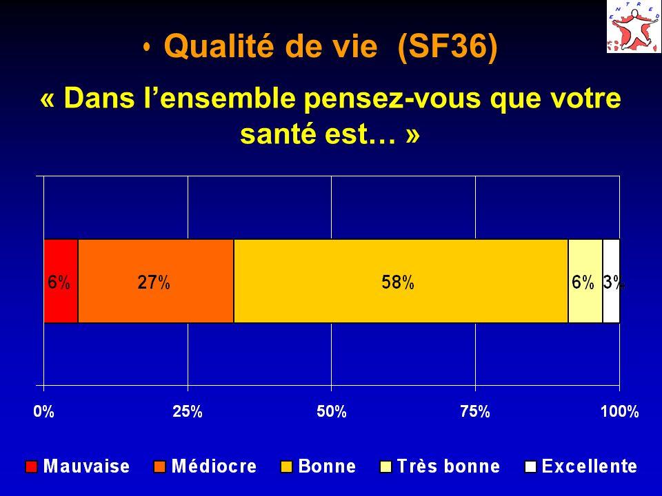Qualité de vie (SF36) « Dans lensemble pensez-vous que votre santé est… »