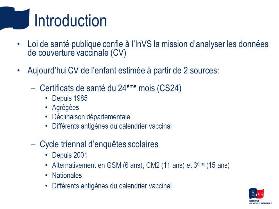 Introduction Loi de santé publique confie à lInVS la mission danalyser les données de couverture vaccinale (CV) Aujourdhui CV de lenfant estimée à par