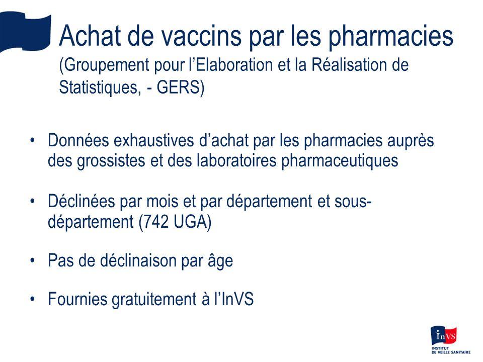 Achat de vaccins par les pharmacies (Groupement pour lElaboration et la Réalisation de Statistiques, - GERS) Données exhaustives dachat par les pharma