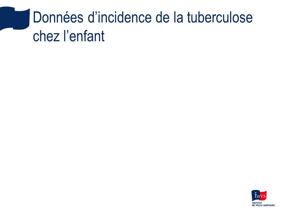 Données dincidence de la tuberculose chez lenfant
