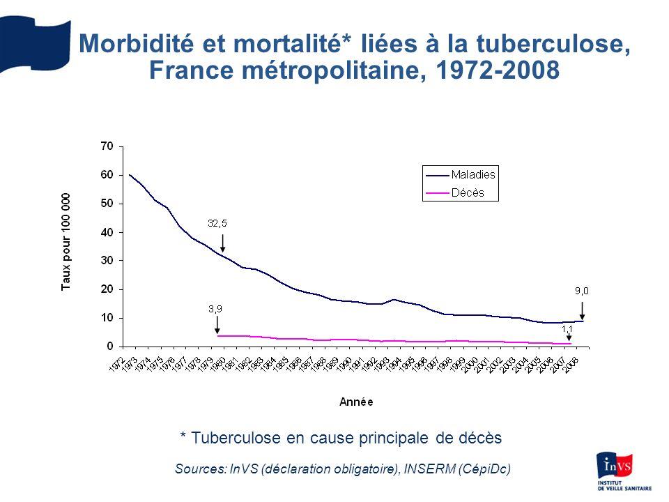 Ventes de vaccin BCG en Ile-de-France, 2005-2009 (Source: GERS, Sanofi Pasteur MSD)