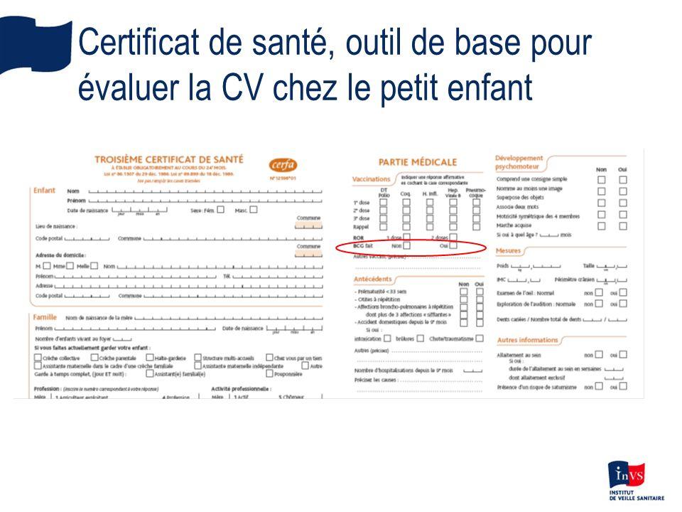 Certificat de santé, outil de base pour évaluer la CV chez le petit enfant