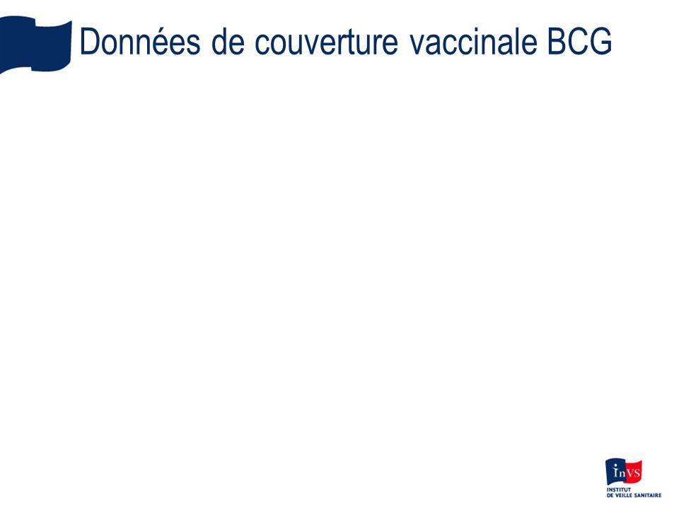 Données de couverture vaccinale BCG