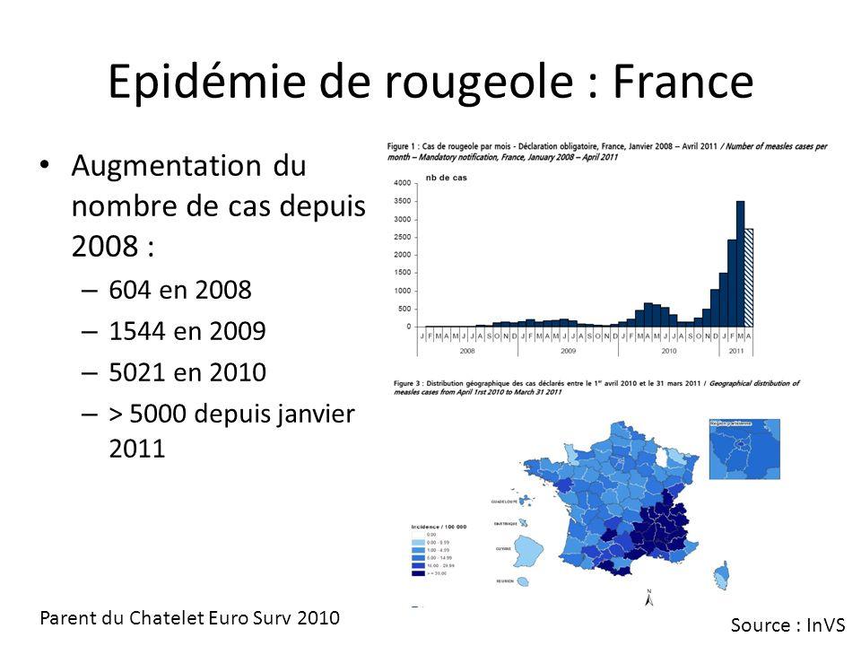 Epidémie de rougeole : France Augmentation du nombre de cas depuis 2008 : – 604 en 2008 – 1544 en 2009 – 5021 en 2010 – > 5000 depuis janvier 2011 Sou