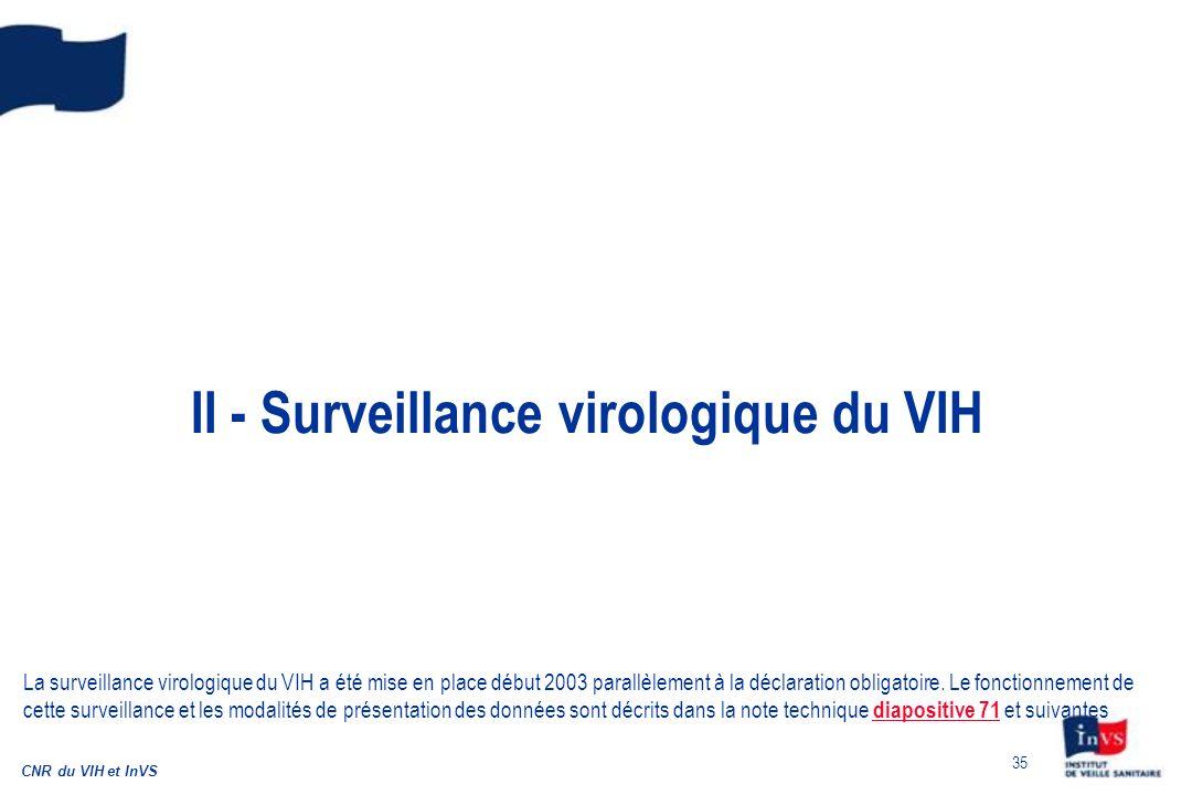 35 II - Surveillance virologique du VIH CNR du VIH et InVS La surveillance virologique du VIH a été mise en place début 2003 parallèlement à la déclar