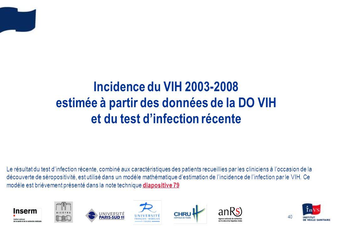 40 Incidence du VIH 2003-2008 estimée à partir des données de la DO VIH et du test dinfection récente Le résultat du test dinfection récente, combiné
