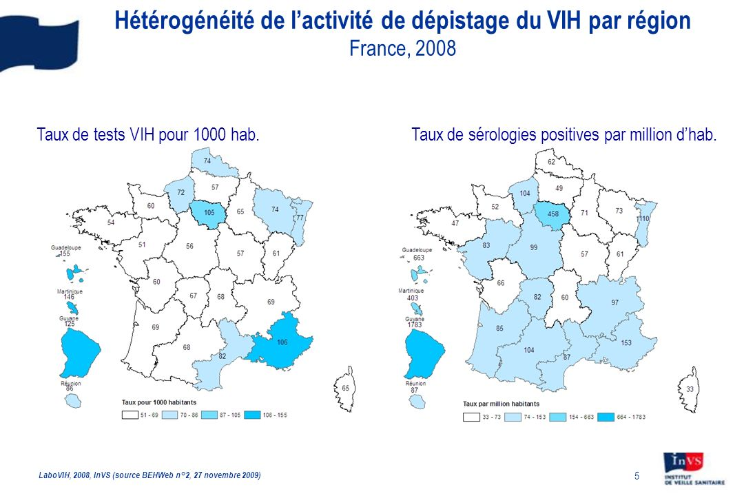 5 Taux de tests VIH pour 1000 hab.Taux de sérologies positives par million dhab. Hétérogénéité de lactivité de dépistage du VIH par région France, 200