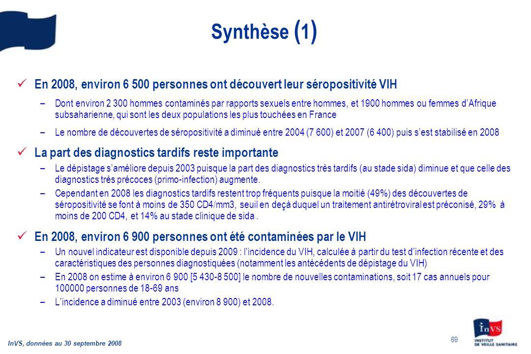 69 Synthèse ( 1 ) En 2008, environ 6 500 personnes ont découvert leur séropositivité VIH –Dont environ 2 300 hommes contaminés par rapports sexuels en