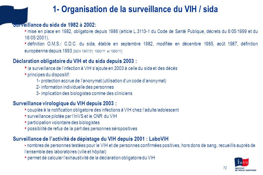 72 1- Organisation de la surveillance du VIH / sida Surveillance du sida de 1982 à 2002: mise en place en 1982, obligatoire depuis 1986 (article L.311