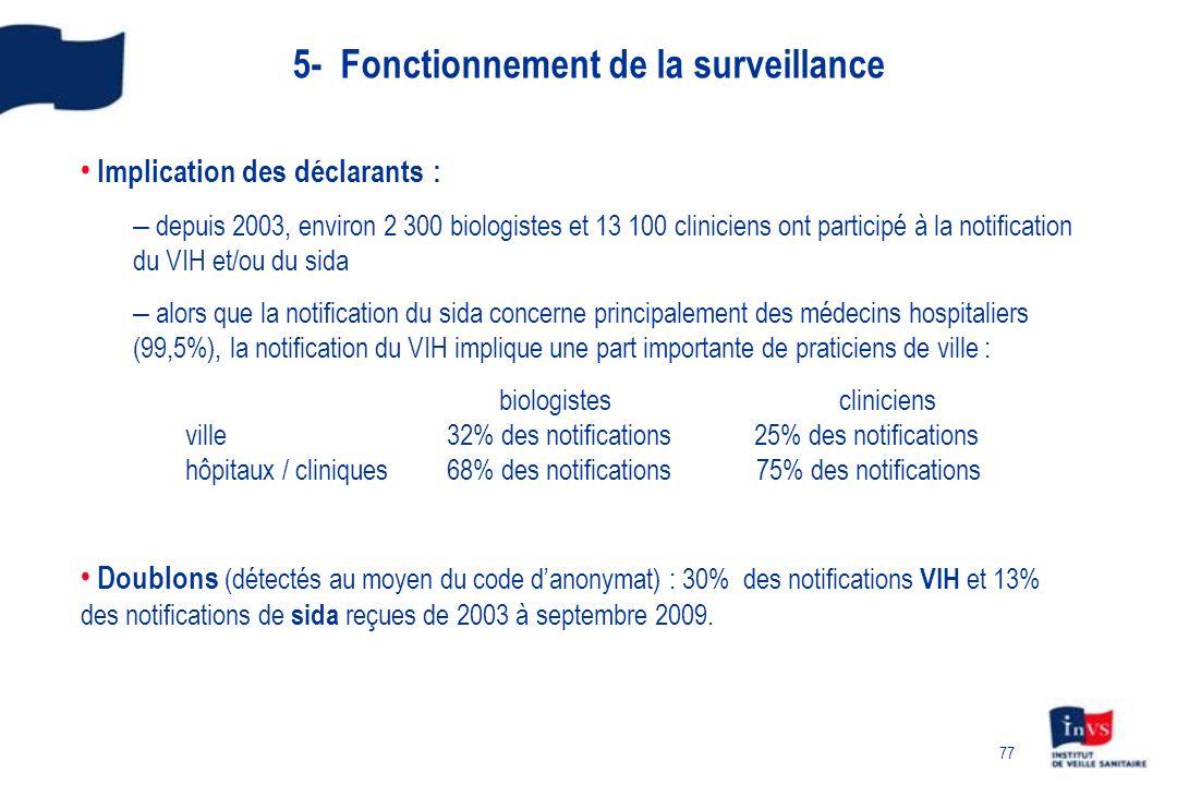 77 5- Fonctionnement de la surveillance Implication des déclarants : – depuis 2003, environ 2 300 biologistes et 13 100 cliniciens ont participé à la