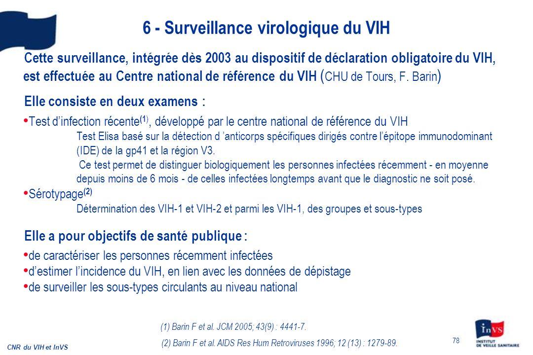 78 6 - Surveillance virologique du VIH Cette surveillance, intégrée dès 2003 au dispositif de déclaration obligatoire du VIH, est effectuée au Centre