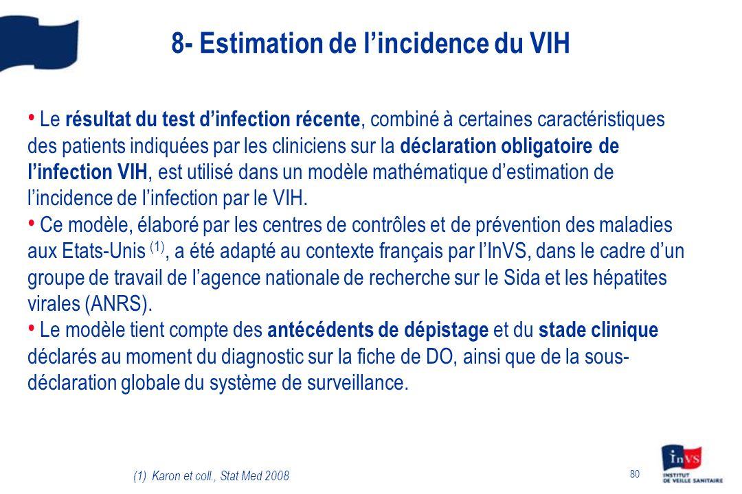 80 8- Estimation de lincidence du VIH Le résultat du test dinfection récente, combiné à certaines caractéristiques des patients indiquées par les clin