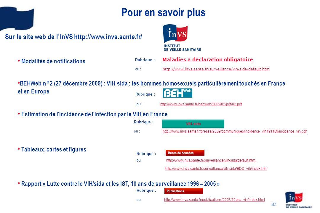 82 Sur le site web de lInVS http://www.invs.sante.fr/ Modalités de notifications BEHWeb n°2 (27 décembre 2009) : VIH-sida : les hommes homosexuels par