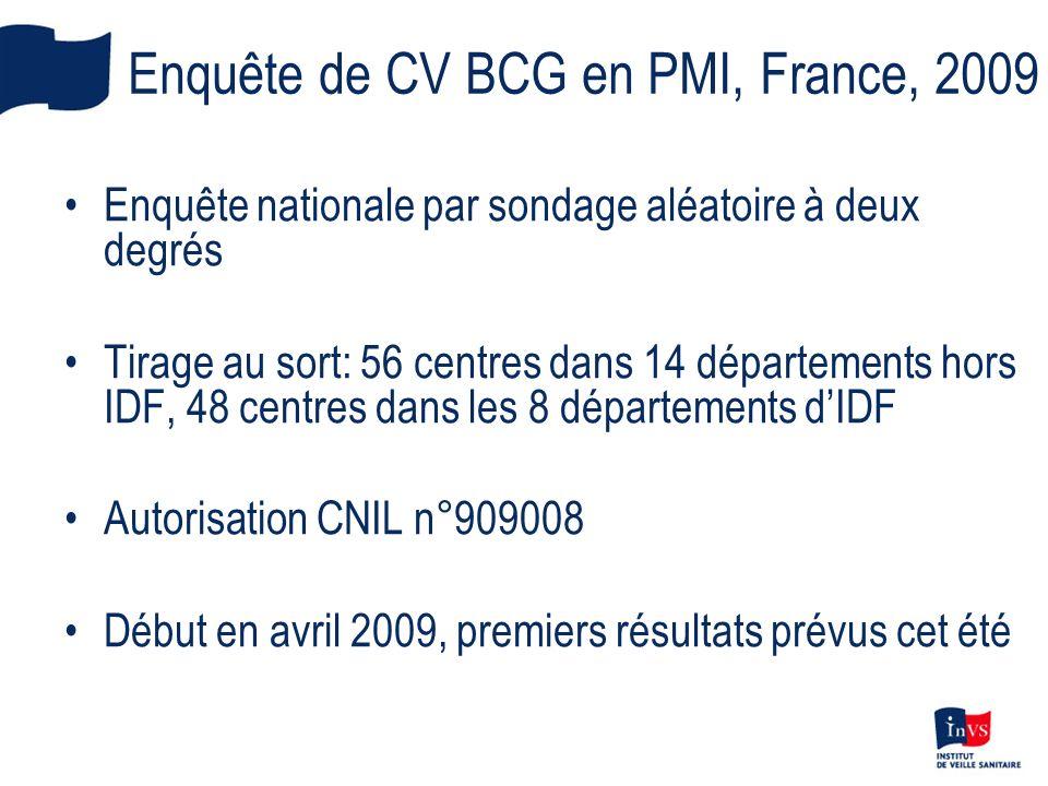 Enquête de CV BCG en PMI, France, 2009