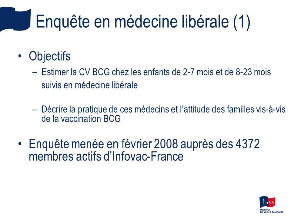Enquête en médecine libérale (1) Objectifs –Estimer la CV BCG chez les enfants de 2-7 mois et de 8-23 mois suivis en médecine libérale –Décrire la pratique de ces médecins et lattitude des familles vis-à-vis de la vaccination BCG Enquête menée en février 2008 auprès des 4372 membres actifs dInfovac-France