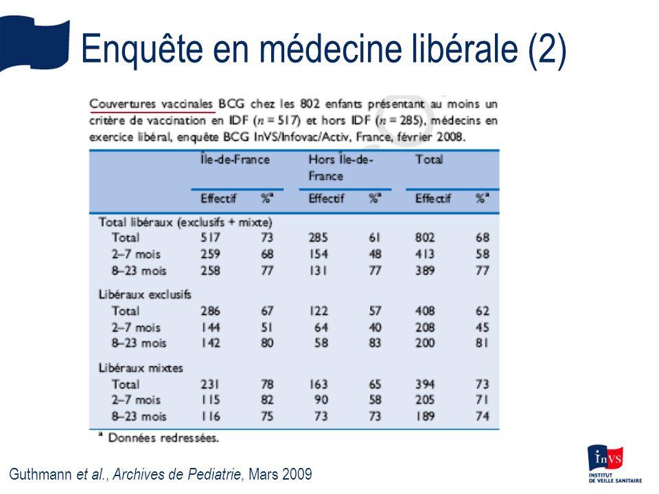 Enquête en médecine libérale (2) Guthmann et al., Archives de Pediatrie, Mars 2009