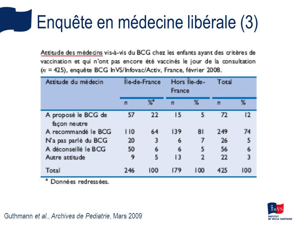 Enquête en médecine libérale (3) Guthmann et al., Archives de Pediatrie, Mars 2009