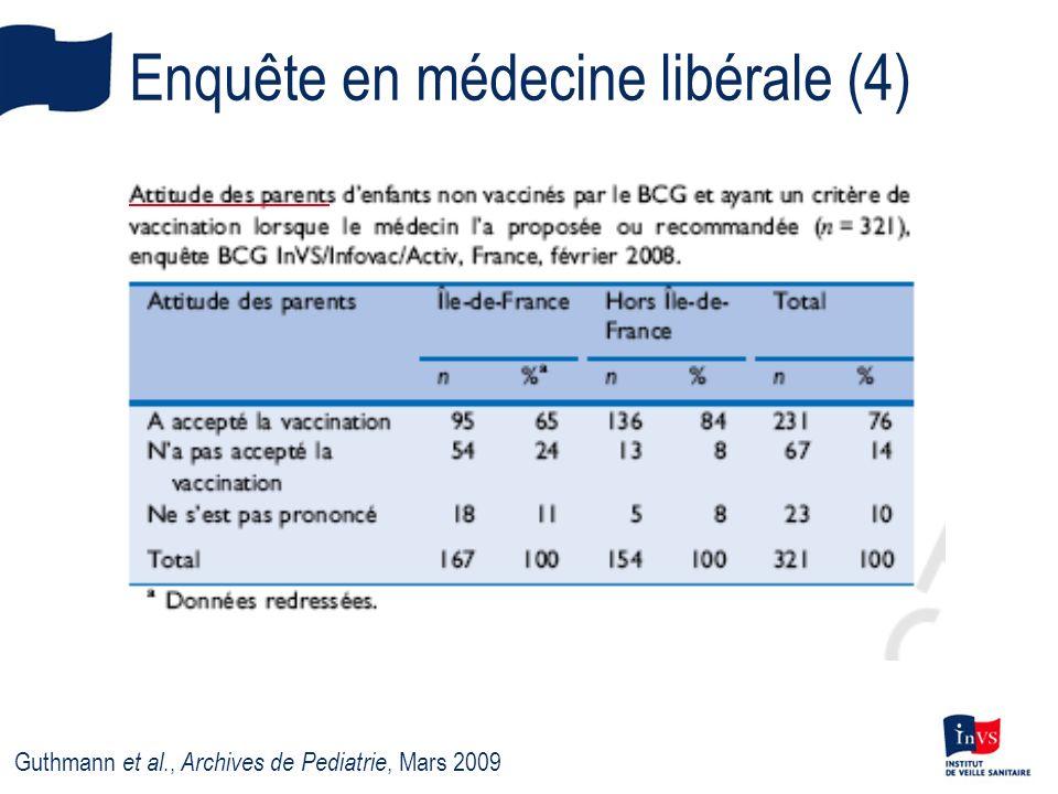 Enquête en médecine libérale (4) Guthmann et al., Archives de Pediatrie, Mars 2009