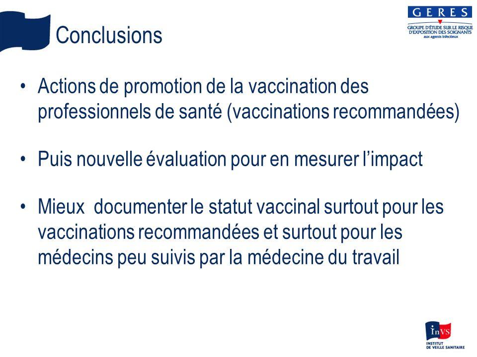 Conclusions Actions de promotion de la vaccination des professionnels de santé (vaccinations recommandées) Puis nouvelle évaluation pour en mesurer limpact Mieux documenter le statut vaccinal surtout pour les vaccinations recommandées et surtout pour les médecins peu suivis par la médecine du travail