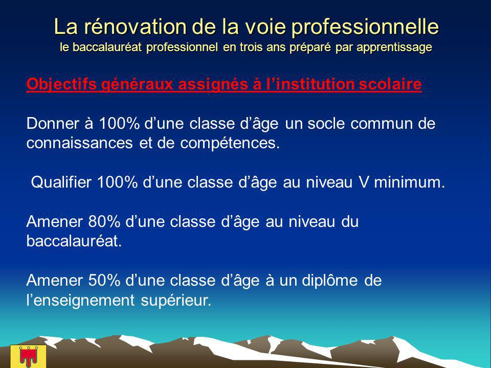 La rénovation de la voie professionnelle le baccalauréat professionnel en trois ans préparé par apprentissage Objectifs généraux assignés à linstitution scolaire Donner à 100% dune classe dâge un socle commun de connaissances et de compétences.