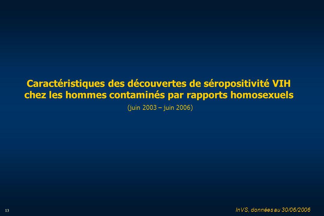 13 Caractéristiques des découvertes de séropositivité VIH chez les hommes contaminés par rapports homosexuels (juin 2003 – juin 2006) InVS, données au 30/06/2006