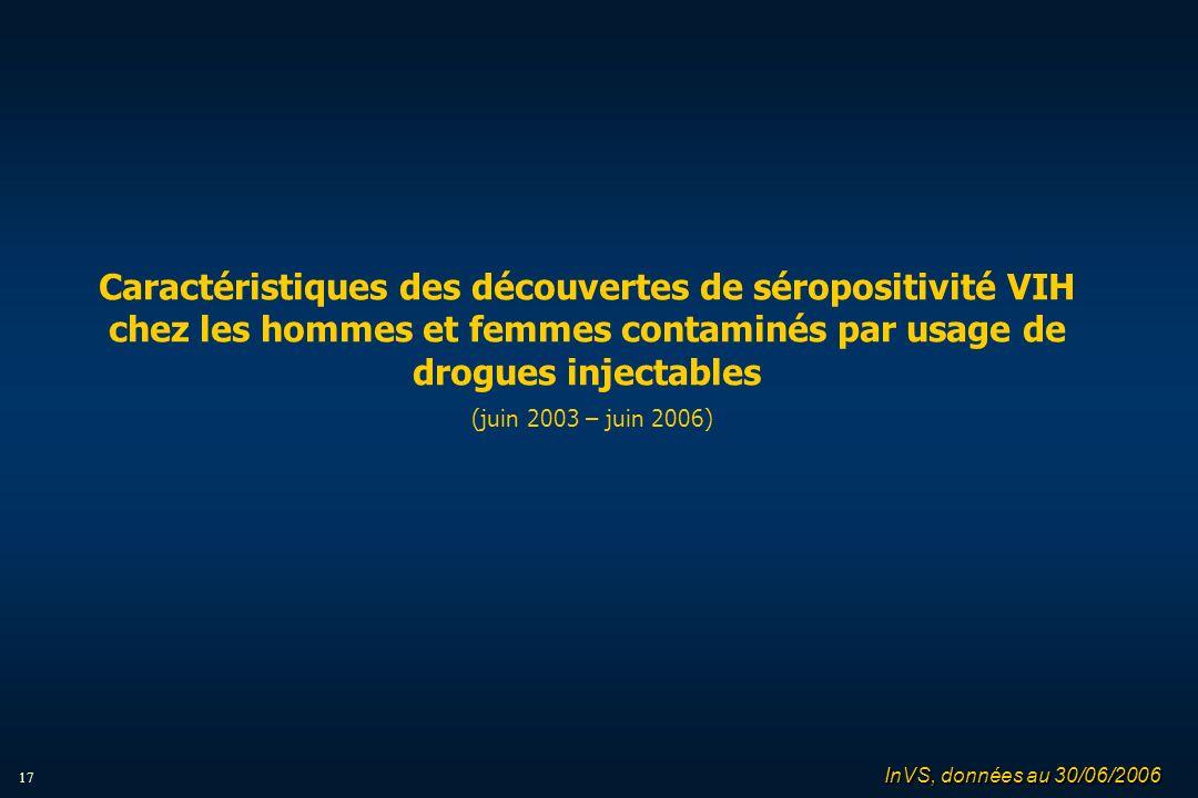 17 Caractéristiques des découvertes de séropositivité VIH chez les hommes et femmes contaminés par usage de drogues injectables (juin 2003 – juin 2006) InVS, données au 30/06/2006