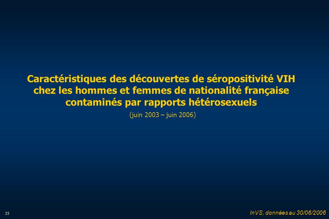 25 Caractéristiques des découvertes de séropositivité VIH chez les hommes et femmes de nationalité française contaminés par rapports hétérosexuels (juin 2003 – juin 2006) InVS, données au 30/06/2006