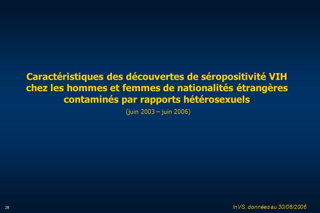 28 Caractéristiques des découvertes de séropositivité VIH chez les hommes et femmes de nationalités étrangères contaminés par rapports hétérosexuels (juin 2003 – juin 2006) InVS, données au 30/06/2006