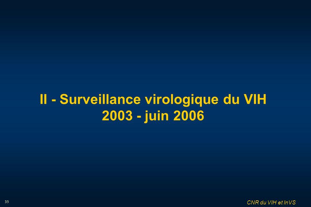 35 II - Surveillance virologique du VIH 2003 - juin 2006 CNR du VIH et InVS