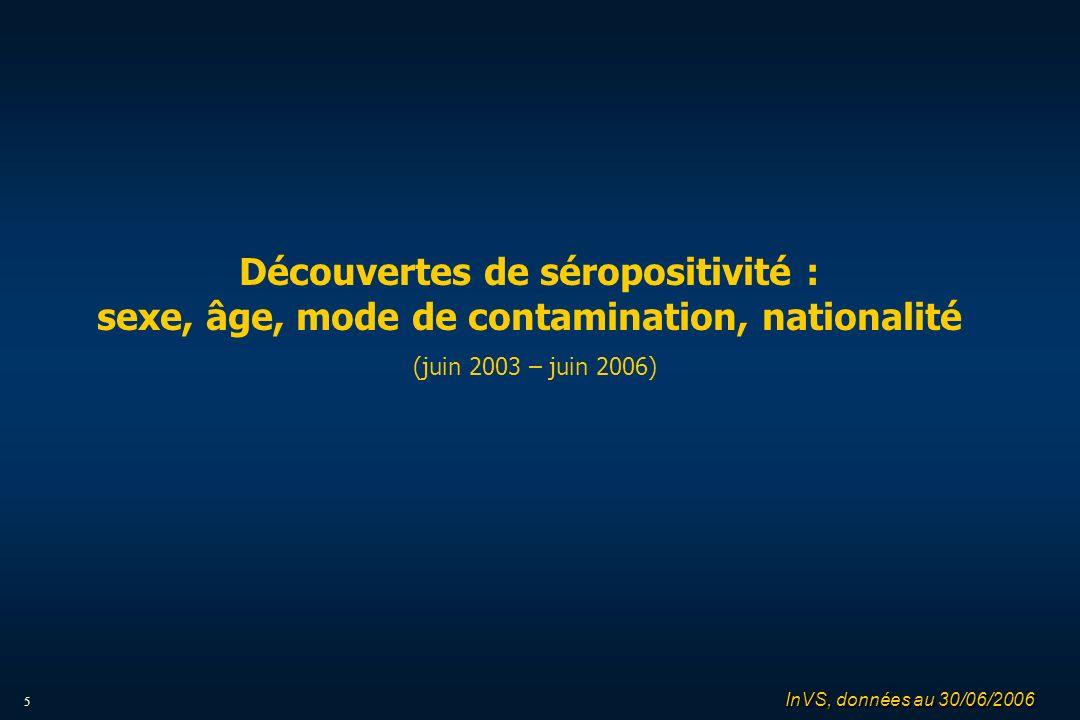 5 Découvertes de séropositivité : sexe, âge, mode de contamination, nationalité (juin 2003 – juin 2006) InVS, données au 30/06/2006