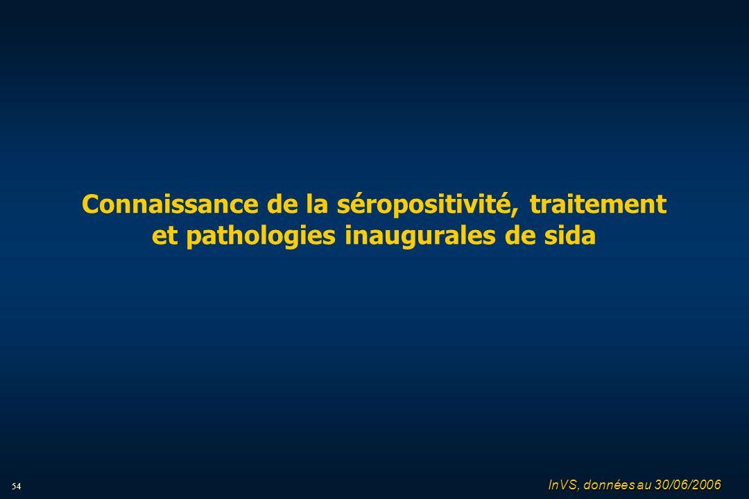 54 Connaissance de la séropositivité, traitement et pathologies inaugurales de sida InVS, données au 30/06/2006