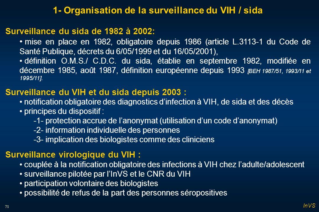 71 1- Organisation de la surveillance du VIH / sida Surveillance du sida de 1982 à 2002: mise en place en 1982, obligatoire depuis 1986 (article L.3113-1 du Code de Santé Publique, décrets du 6/05/1999 et du 16/05/2001), définition O.M.S./ C.D.C.