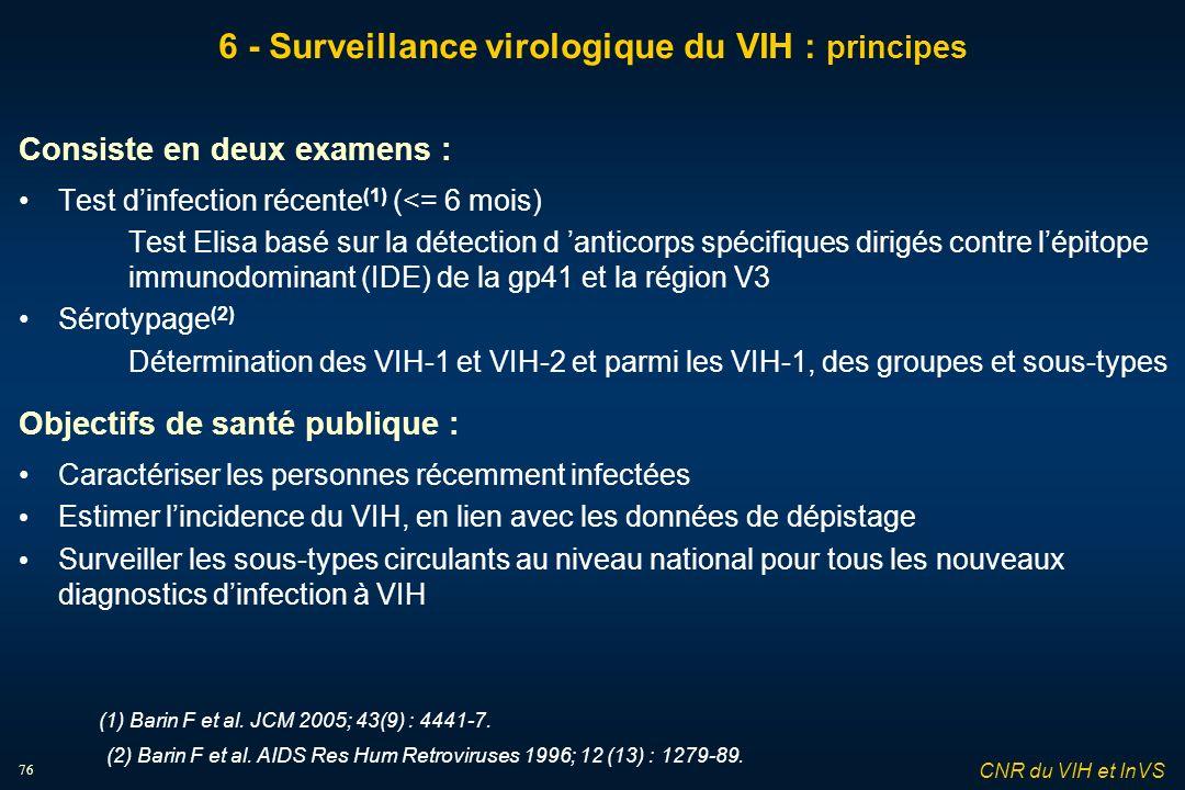 76 6 - Surveillance virologique du VIH : principes Consiste en deux examens : Test dinfection récente (1) (<= 6 mois) Test Elisa basé sur la détection d anticorps spécifiques dirigés contre lépitope immunodominant (IDE) de la gp41 et la région V3 Sérotypage (2) Détermination des VIH-1 et VIH-2 et parmi les VIH-1, des groupes et sous-types Objectifs de santé publique : Caractériser les personnes récemment infectées Estimer lincidence du VIH, en lien avec les données de dépistage Surveiller les sous-types circulants au niveau national pour tous les nouveaux diagnostics dinfection à VIH (2) Barin F et al.