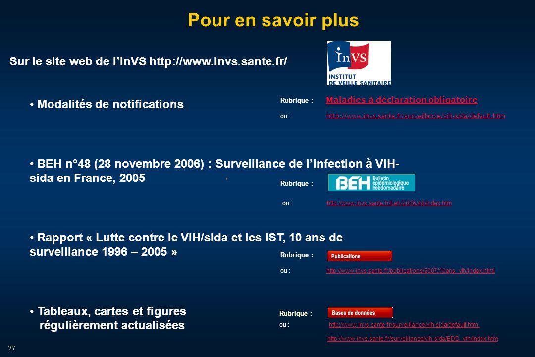 77 Pour en savoir plus Sur le site web de lInVS http://www.invs.sante.fr/ Modalités de notifications BEH n°48 (28 novembre 2006) : Surveillance de linfection à VIH- sida en France, 2005 Rapport « Lutte contre le VIH/sida et les IST, 10 ans de surveillance 1996 – 2005 » Tableaux, cartes et figures régulièrement actualisées Rubrique : Maladies à déclaration obligatoire Maladies à déclaration obligatoire ou : http://www.invs.sante.fr/surveillance/vih-sida/default.htm http://www.invs.sante.fr/surveillance/vih-sida/default.htm ou : http://www.invs.sante.fr/beh/2006/48/index.htmhttp://www.invs.sante.fr/beh/2006/48/index.htm Rubrique : ou : http://www.invs.sante.fr/publications/2007/10ans_vih/index.htmlhttp://www.invs.sante.fr/publications/2007/10ans_vih/index.html Rubrique : ou : http://www.invs.sante.fr/surveillance/vih-sida/default.htm.http://www.invs.sante.fr/surveillance/vih-sida/default.htm.