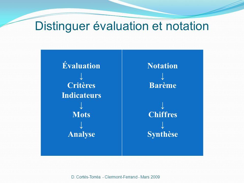 Distinguer évaluation et notation Évaluation Critères Indicateurs Mots Analyse Notation Barème Chiffres Synthèse D. Cortés-Torréa - Clermont-Ferrand -