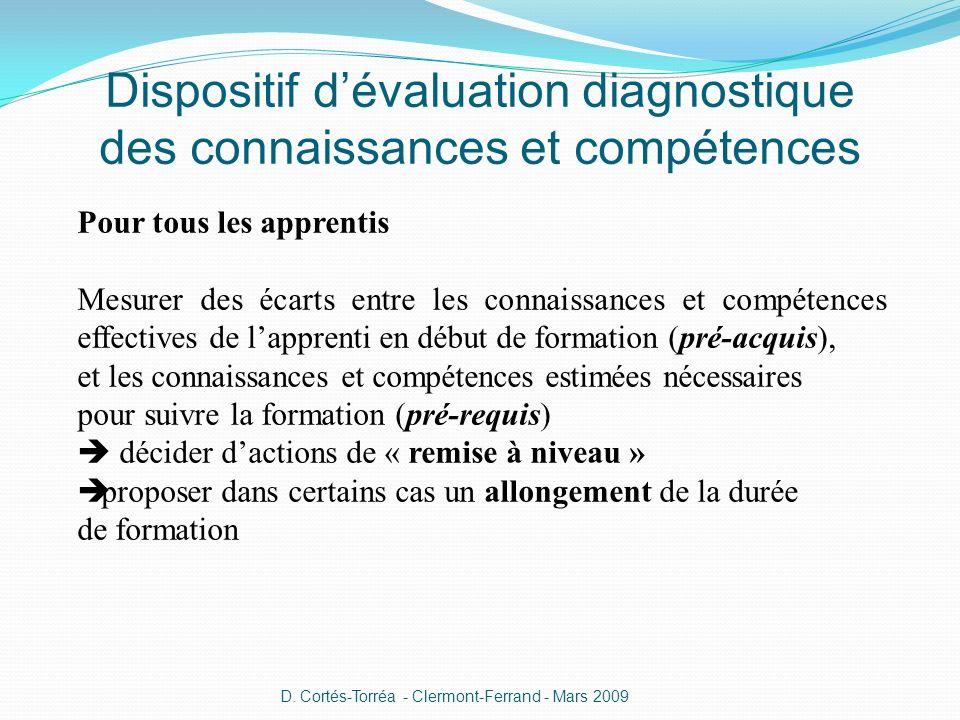 Dispositif dévaluation diagnostique des connaissances et compétences D. Cortés-Torréa - Clermont-Ferrand - Mars 2009 Pour tous les apprentis Mesurer d