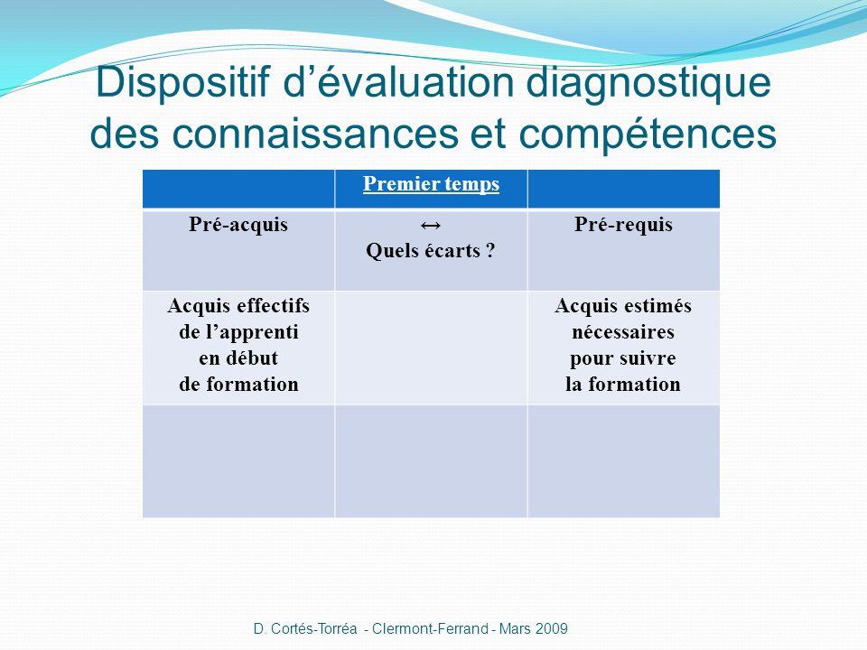 Dispositif dévaluation diagnostique des connaissances et compétences Premier temps Pré-acquis Quels écarts ? Pré-requis Acquis effectifs de lapprenti