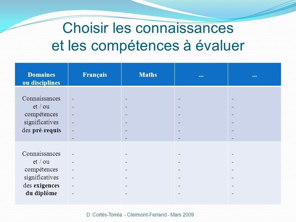 Choisir les connaissances et les compétences à évaluer Domaines ou disciplines FrançaisMaths... Connaissances et / ou compétences significatives des p