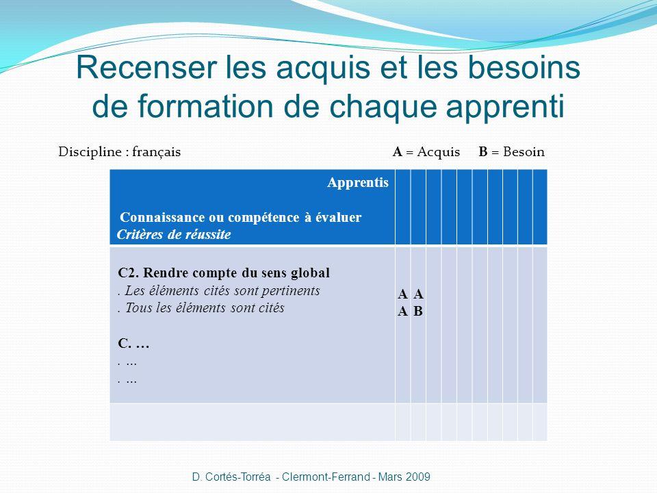 Recenser les acquis et les besoins de formation de chaque apprenti Discipline : français A = Acquis B = Besoin Apprentis Connaissance ou compétence à évaluer Critères de réussite C2.