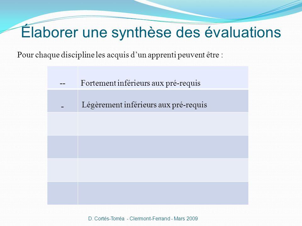 Élaborer une synthèse des évaluations Pour chaque discipline les acquis dun apprenti peuvent être : --Fortement inférieurs aux pré-requis - Légèrement inférieurs aux pré-requis D.
