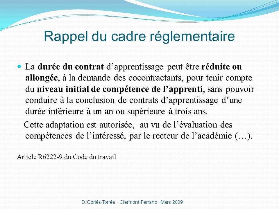 Rappel du cadre réglementaire La durée du contrat dapprentissage peut être réduite ou allongée, à la demande des cocontractants, pour tenir compte du