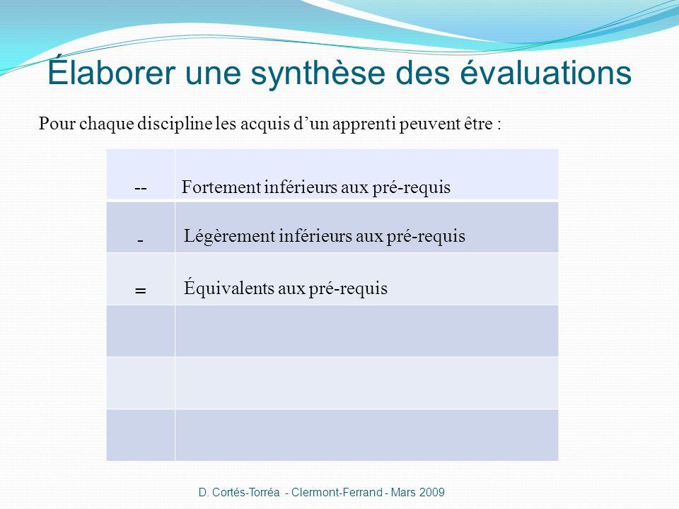 Élaborer une synthèse des évaluations Pour chaque discipline les acquis dun apprenti peuvent être : --Fortement inférieurs aux pré-requis - Légèrement inférieurs aux pré-requis = Équivalents aux pré-requis D.