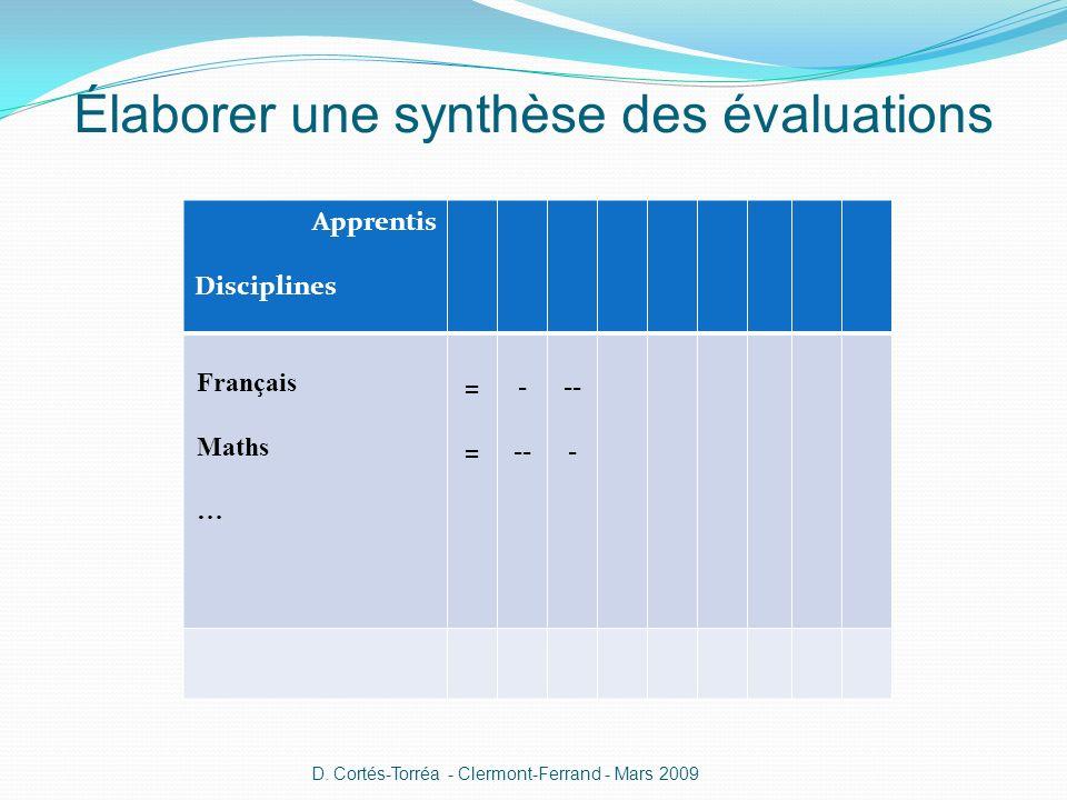 Élaborer une synthèse des évaluations Apprentis Disciplines Français Maths … ==== - -- - D. Cortés-Torréa - Clermont-Ferrand - Mars 2009