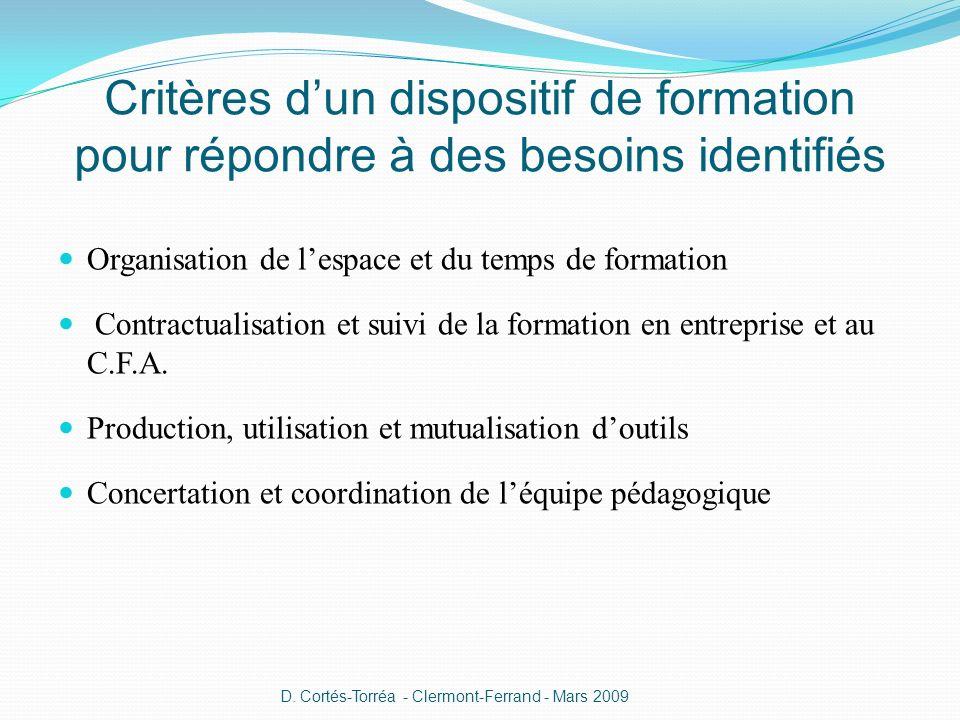 Critères dun dispositif de formation pour répondre à des besoins identifiés Organisation de lespace et du temps de formation Contractualisation et suivi de la formation en entreprise et au C.F.A.