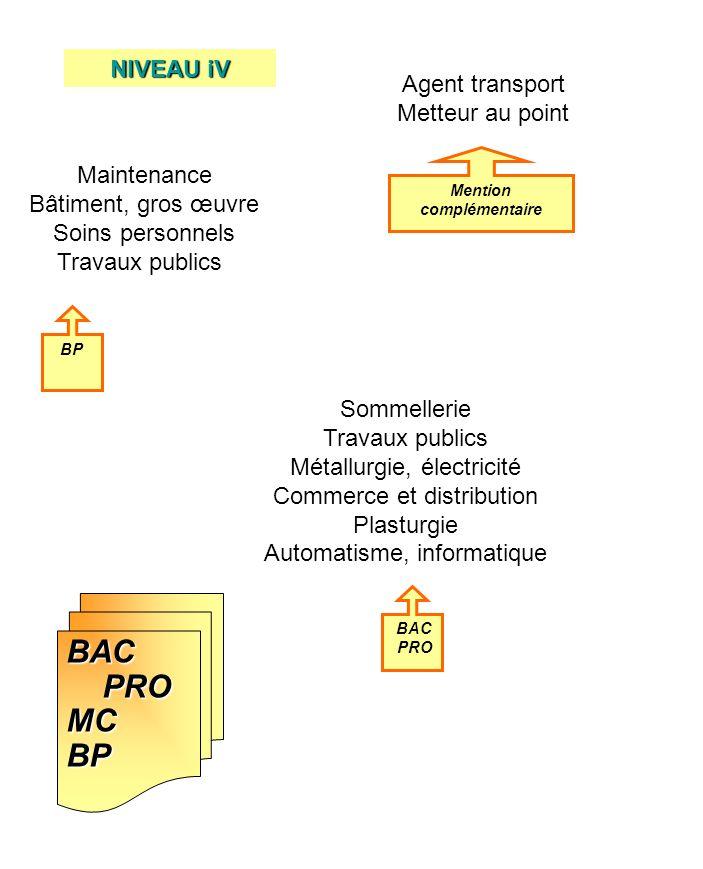 BAC PRO MCBP BAC PRO BP Mention complémentaire Sommellerie Travaux publics Métallurgie, électricité Commerce et distribution Plasturgie Automatisme, i