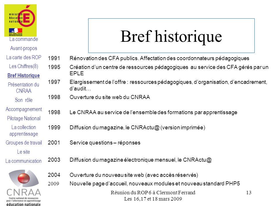 Bref historique 1991Rénovation des CFA publics.