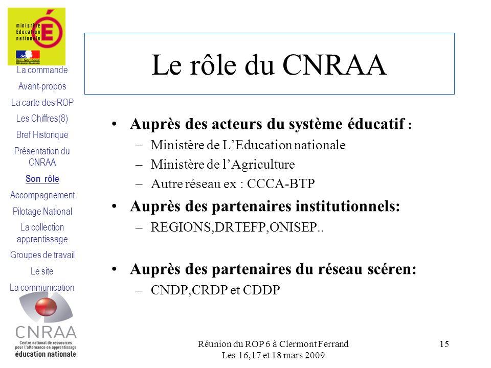 Le rôle du CNRAA Auprès des acteurs du système éducatif : –Ministère de LEducation nationale –Ministère de lAgriculture –Autre réseau ex : CCCA-BTP Auprès des partenaires institutionnels: –REGIONS,DRTEFP,ONISEP..